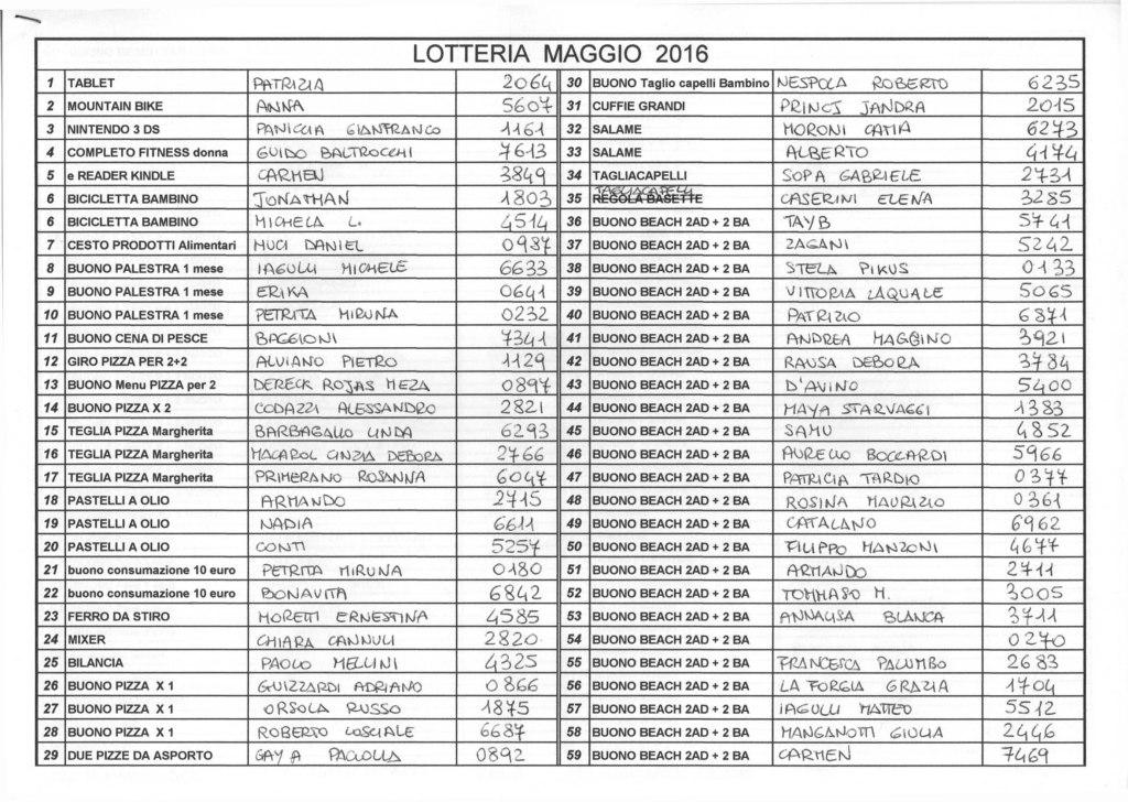 elenco biglietti estratti 1