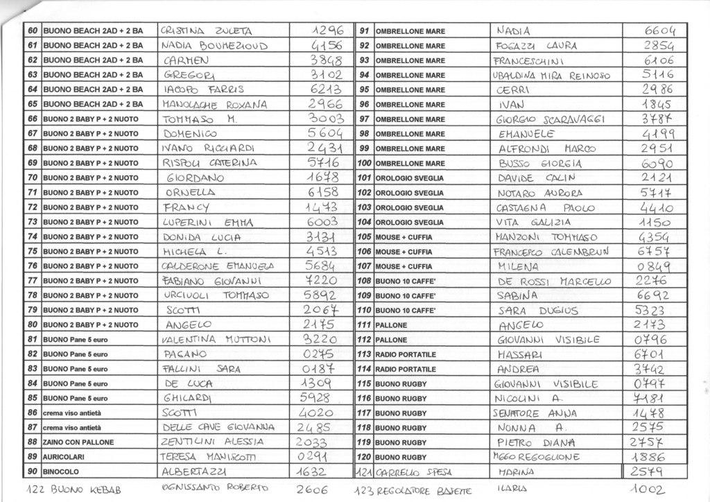 elenco biglietti estratti 2