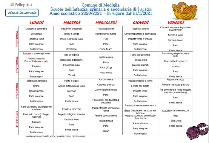 tabella menu